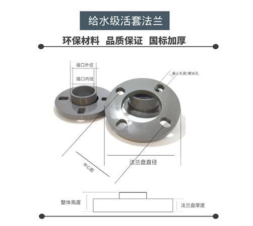 PVC-U管件生产实现自动化必须要从以下几个方面考虑