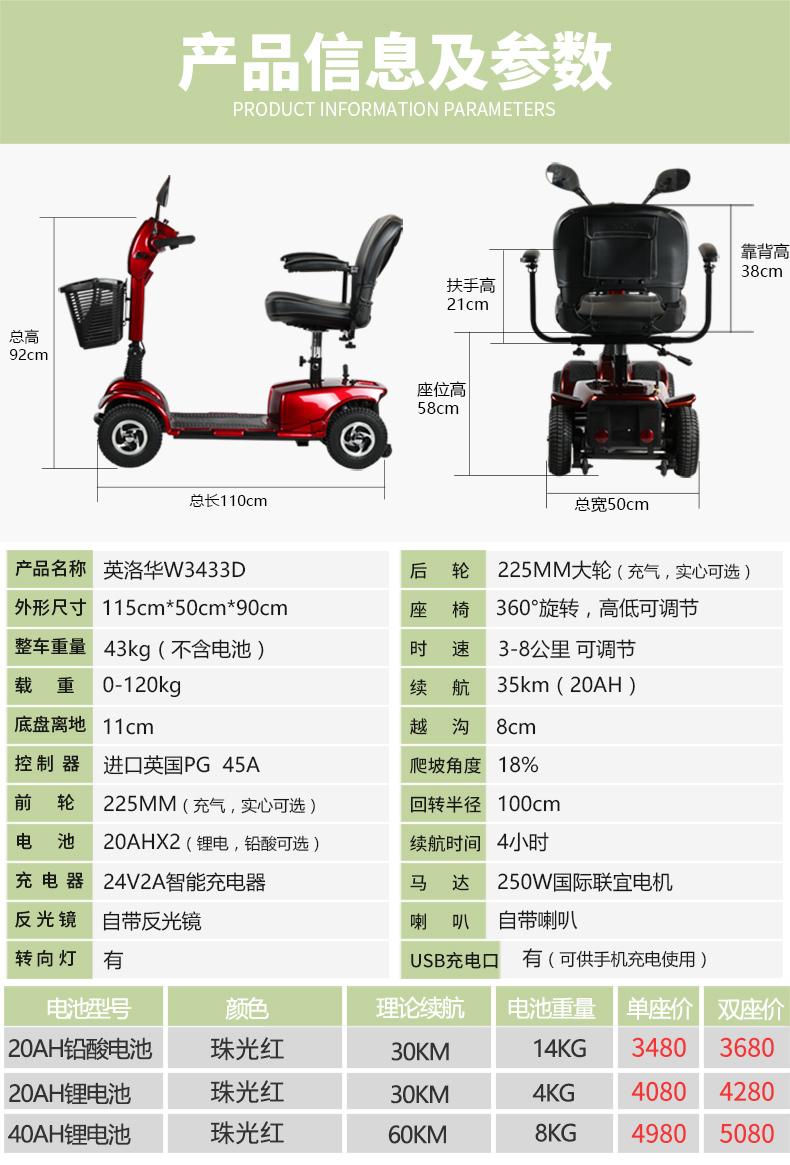 重庆代步车专卖店