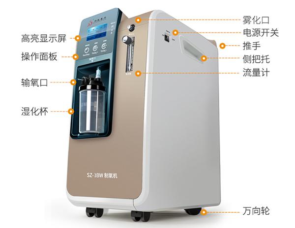双盛制氧机SZ-3BW
