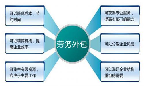 重庆劳务公司