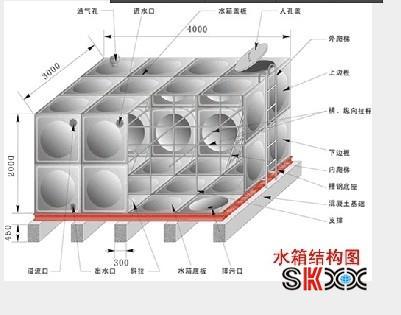 不鏽鋼生活水箱