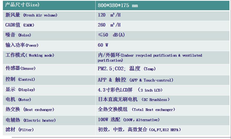重庆新风系统