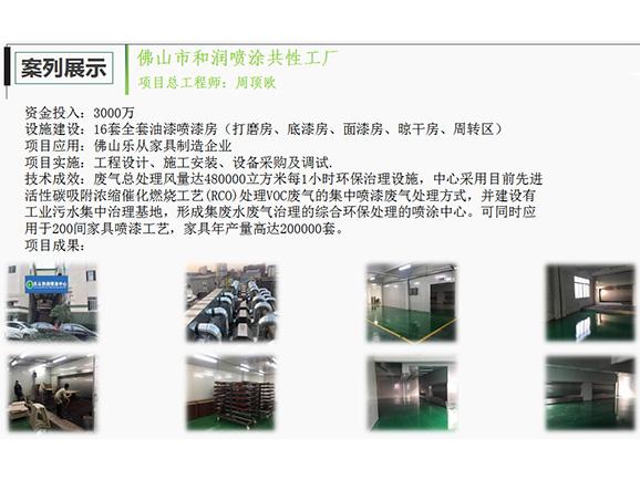 共性工厂——和润喷涂工业园