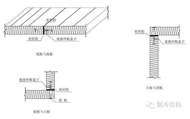 冷库建造安装施工标准