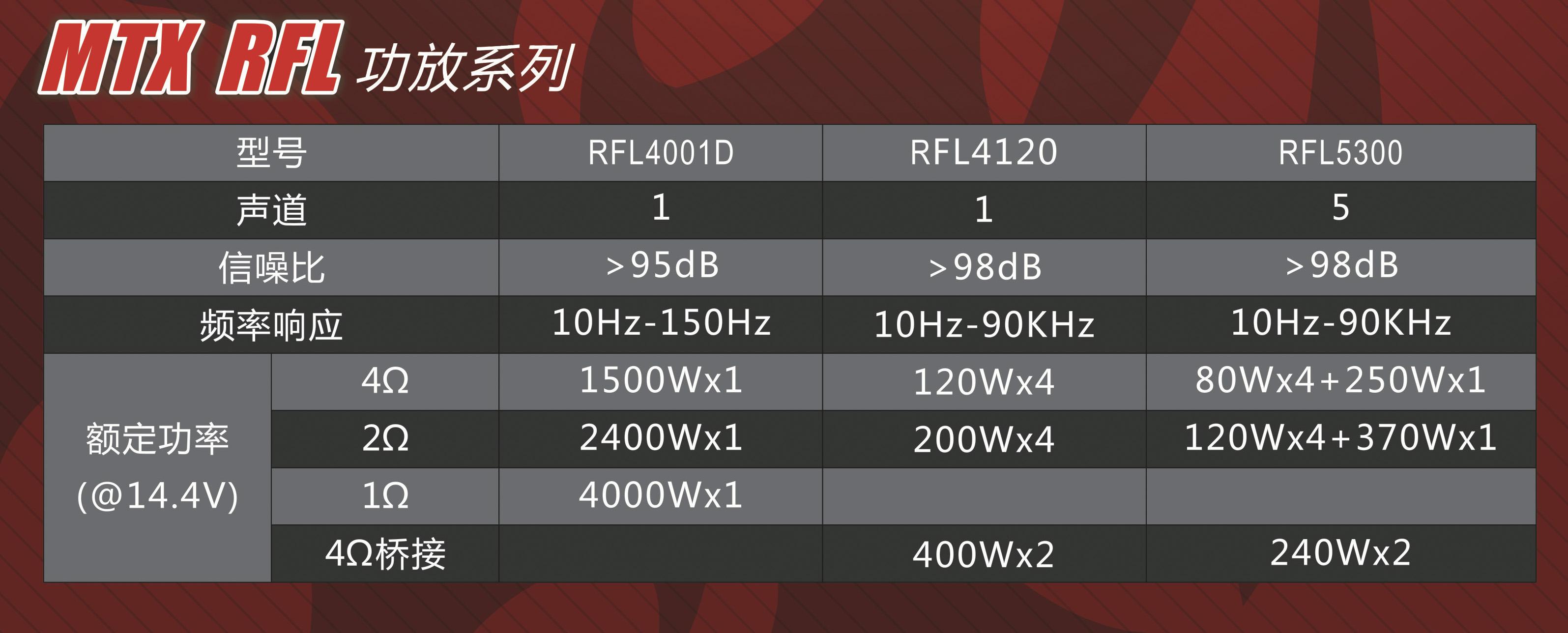 MTX-RFL功放技术参数