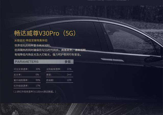 汽车防爆膜有必要贴吗?云南汽车贴膜公司用数据告诉你