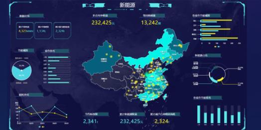 战略转型,德普视讯全力拥抱数据经济时代