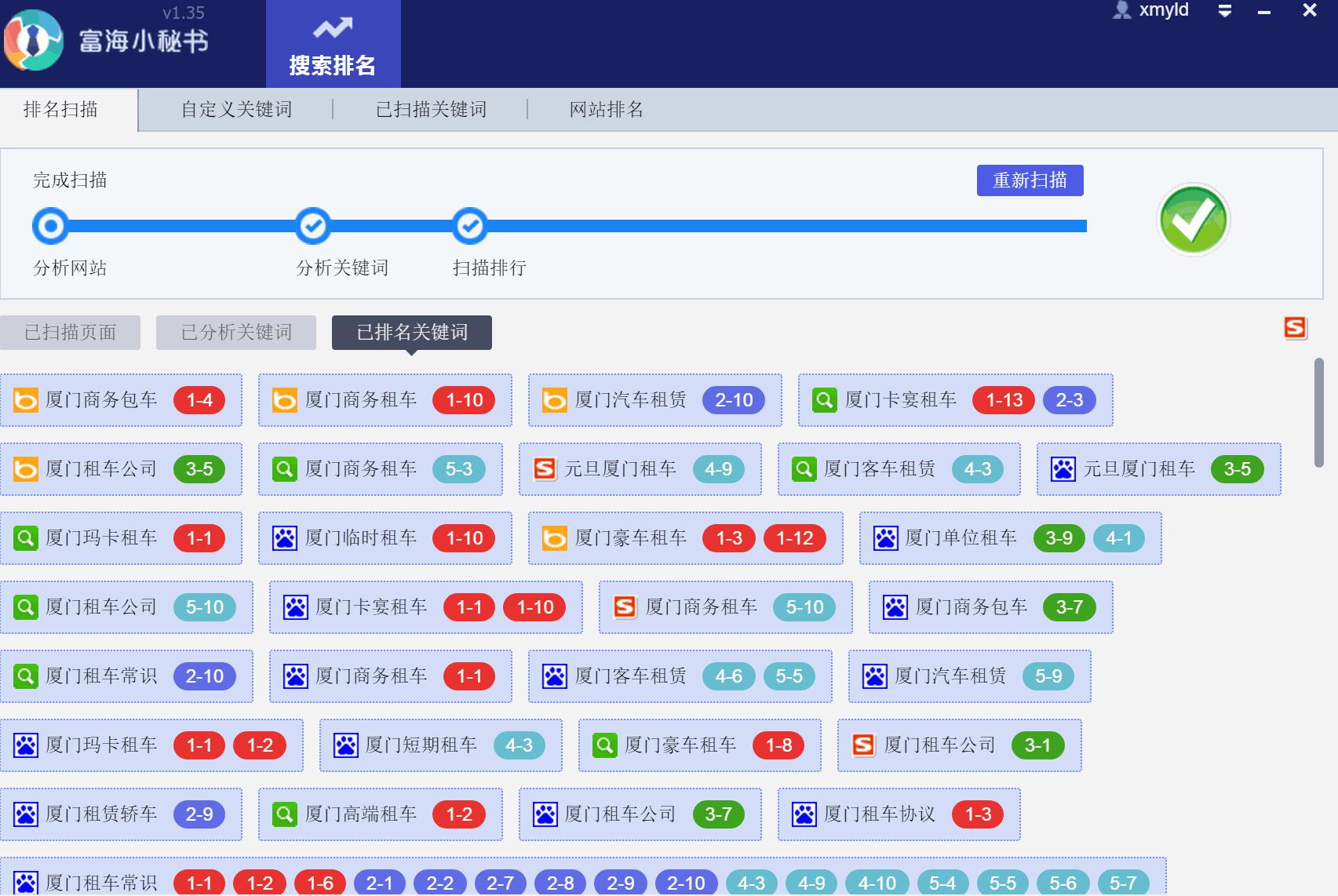 厦门租车公司加入富海360进行网站推广关键词排名超级多