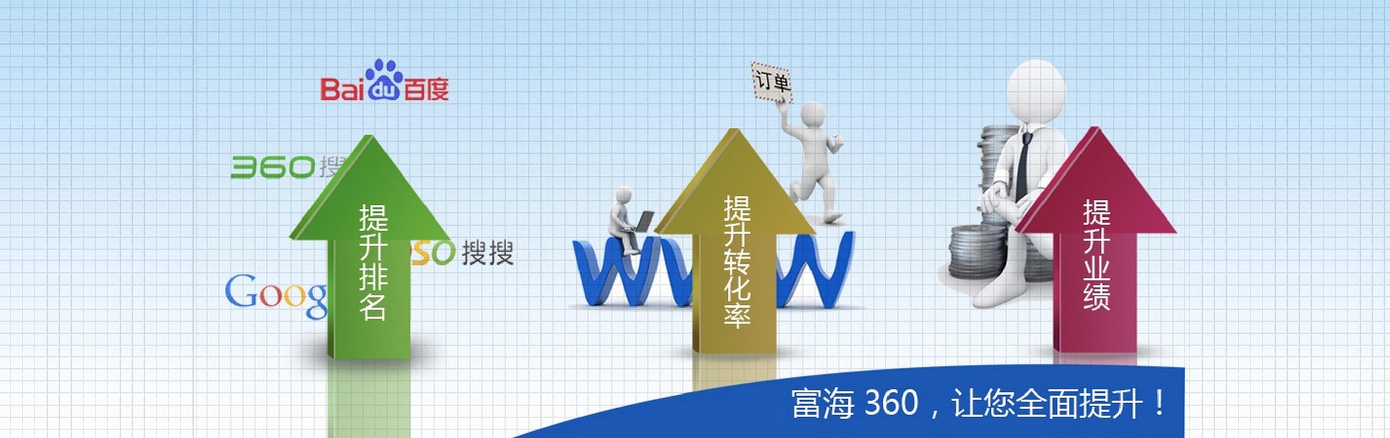 富海360seo网站系统