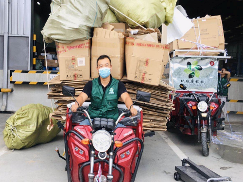 环城废收收-回收人员