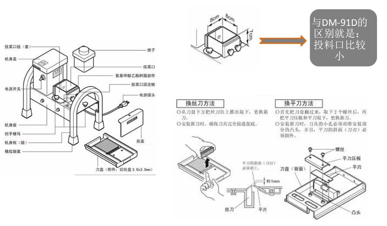 切菜机DX80√