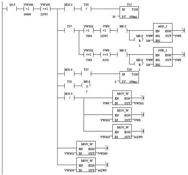 PLC控制系统设计