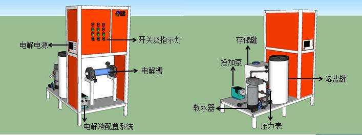 大型次氯酸钠发生器