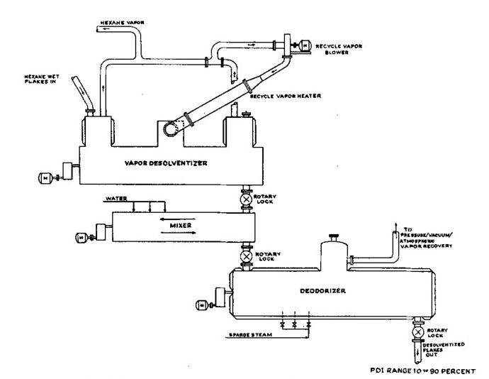 脱溶油脂设备图