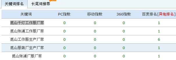 昆山任务服厂家网站优化