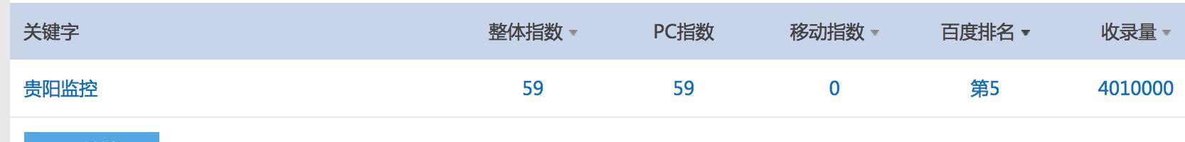 贵阳监控摄像头安装购买富海360网站优化系统效果很好