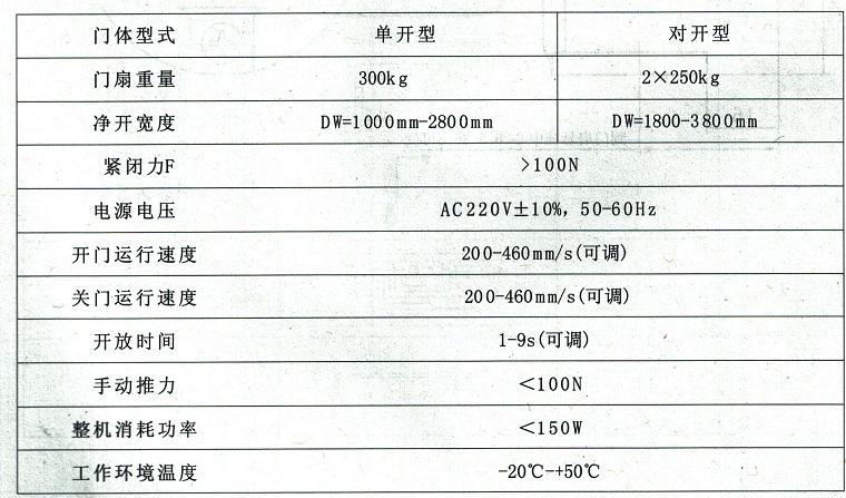 福州重型感应门机
