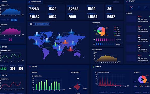 大数据可视化图