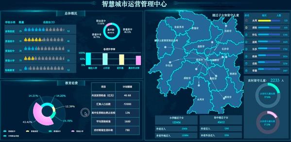 大數據可視化平台