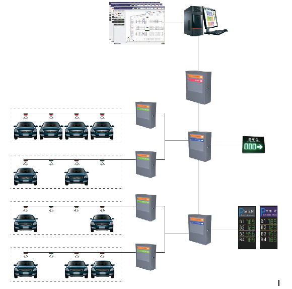 车位引导系统拓扑