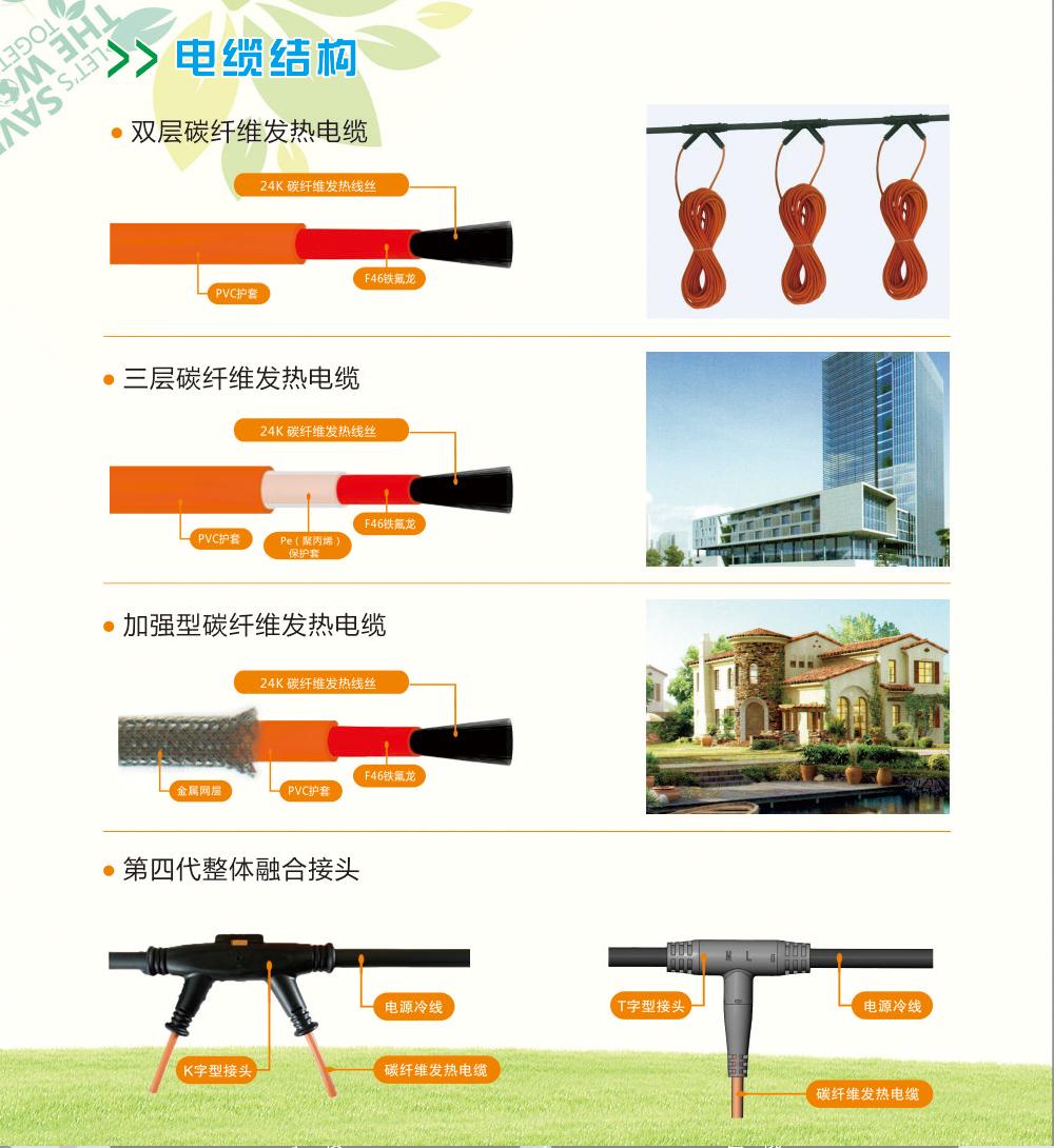 碳纤维电地暖品牌