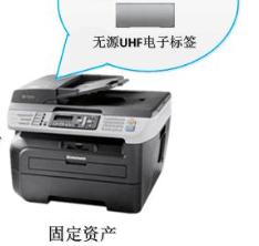 打印机买回来,该如何保养?