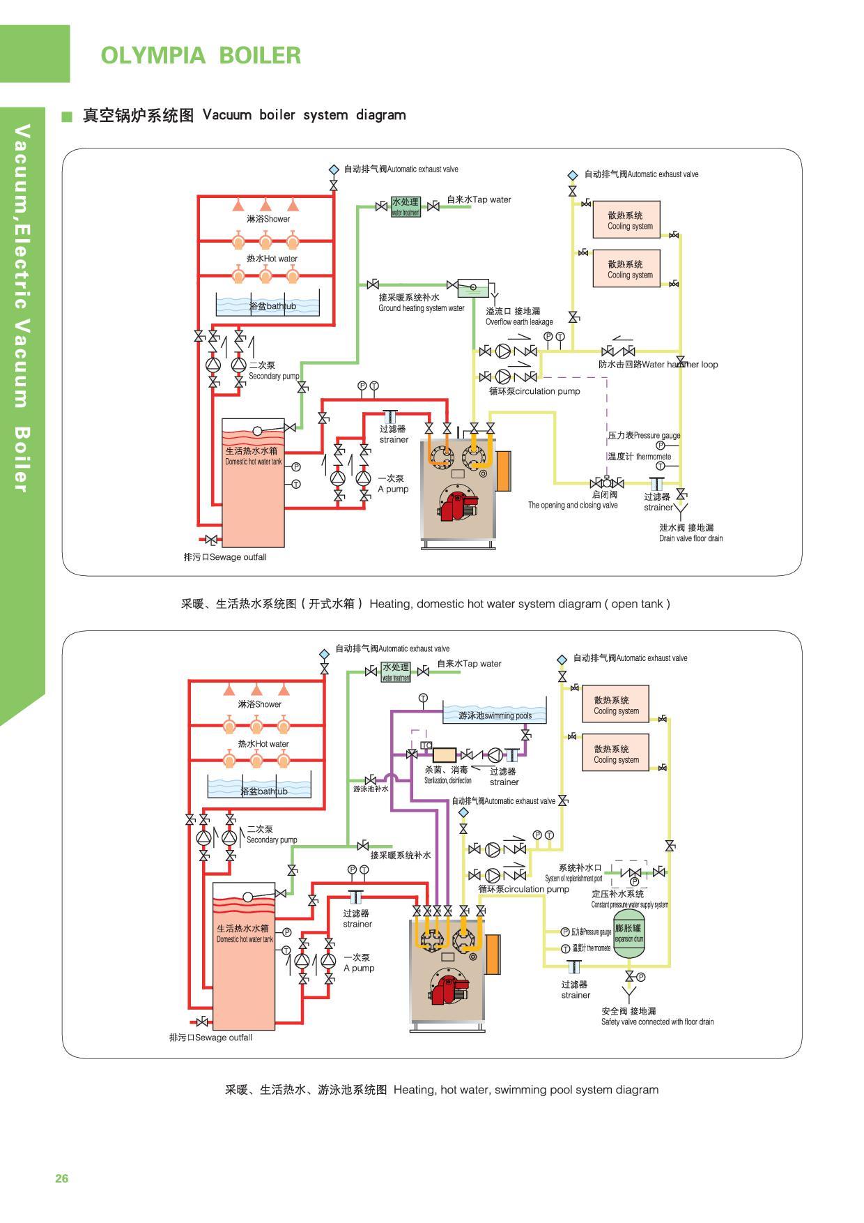 真空锅炉系统图