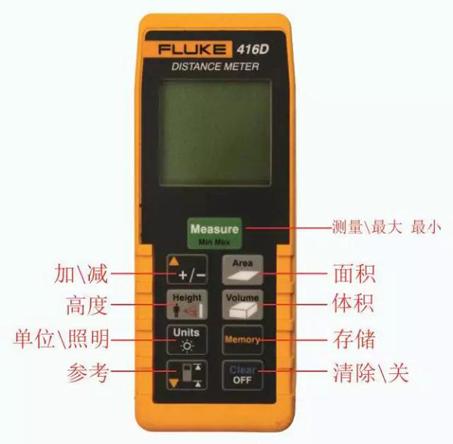 消防检测中测距仪的应用范围及使用方法?