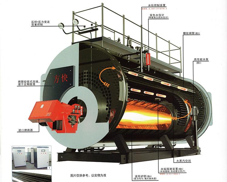 甘肅工業鍋爐改造