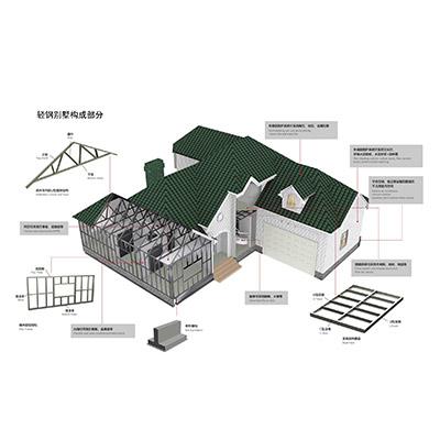 甘肃农村钢结构房屋