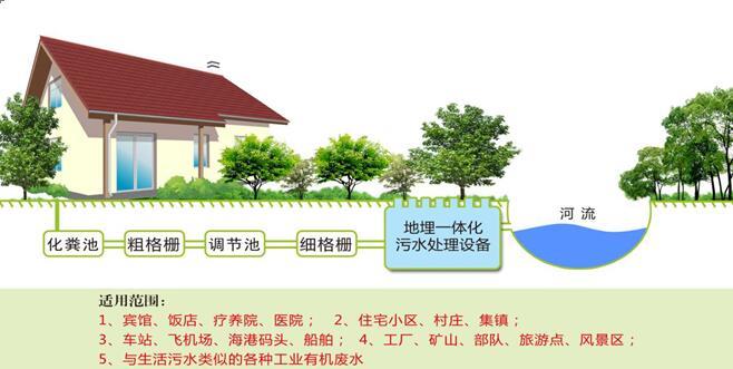 生活污水处理方案