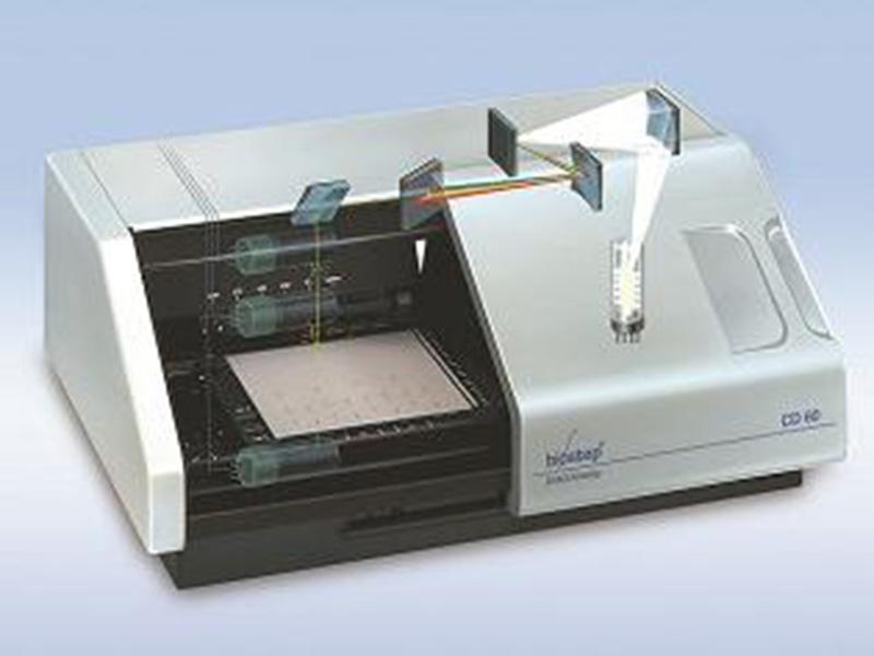 迪赛克CD60薄层色谱扫描仪销售