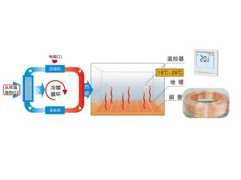 压缩蒸汽采暖空气源热泵机组