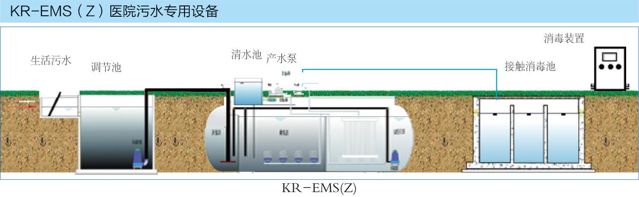 医院污水专用设备