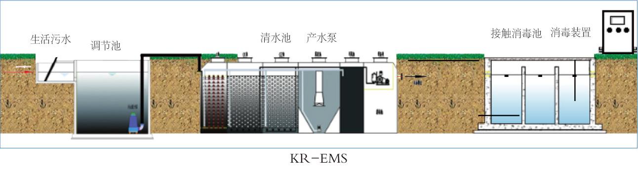 KR-EMS医院污水专用设备参数