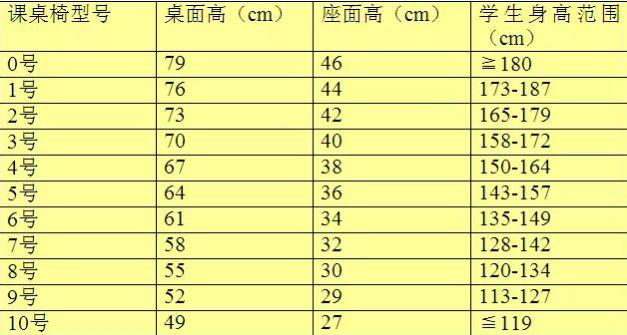 学生课桌椅标准尺寸