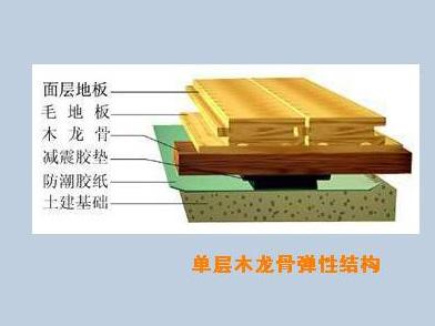 体育木地板施工