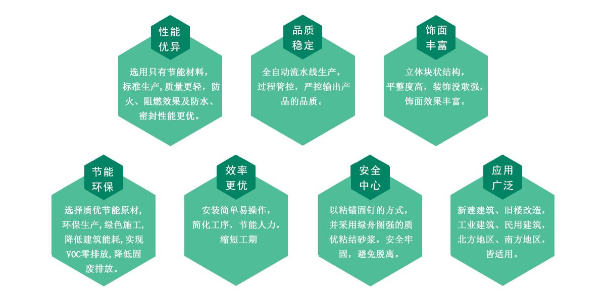 绿舟保温装饰一体板7大优势
