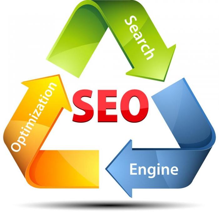 企业品牌网站seo优化