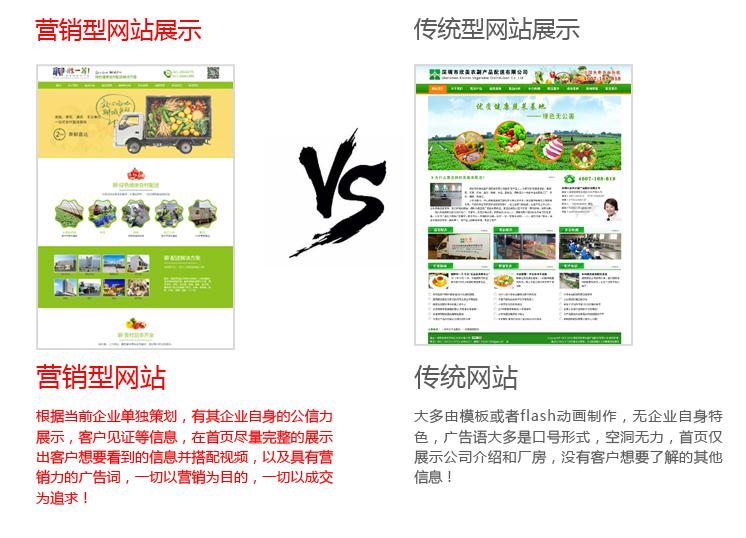 营销型网站和普通网站的区别
