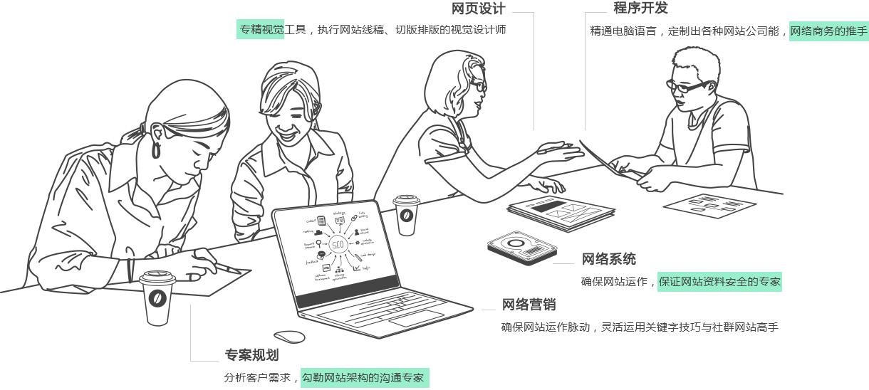 网页设计公司体制相对健全