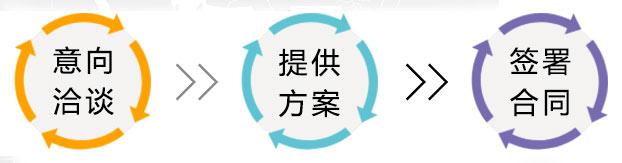 高空作业车租赁流程