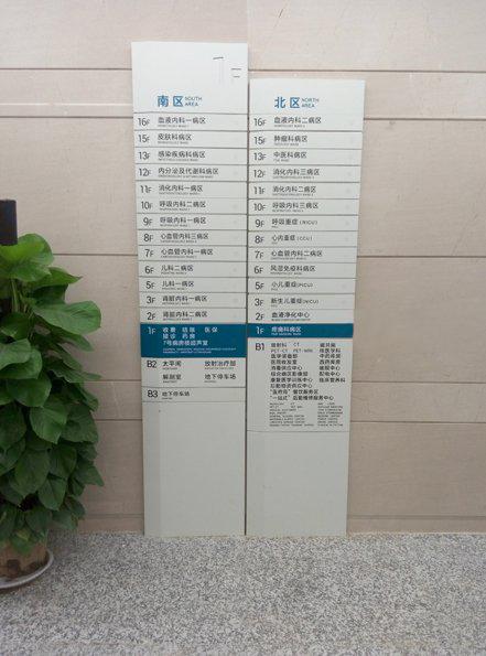 醫院樓層索引標識牌