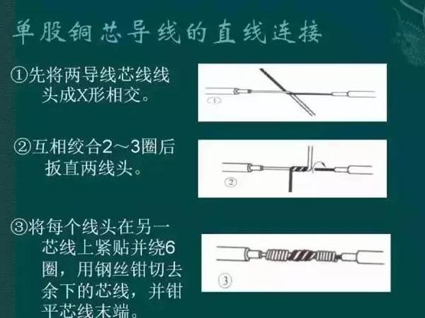 單固銅芯與導線的直線連接