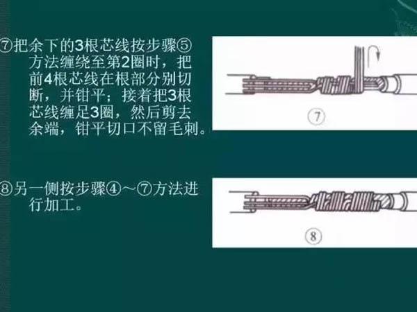 多股銅芯導線的直線連接