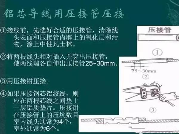 銅芯導線用壓接管壓接