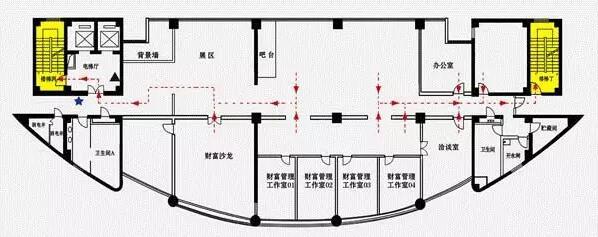 消防工程布局圖