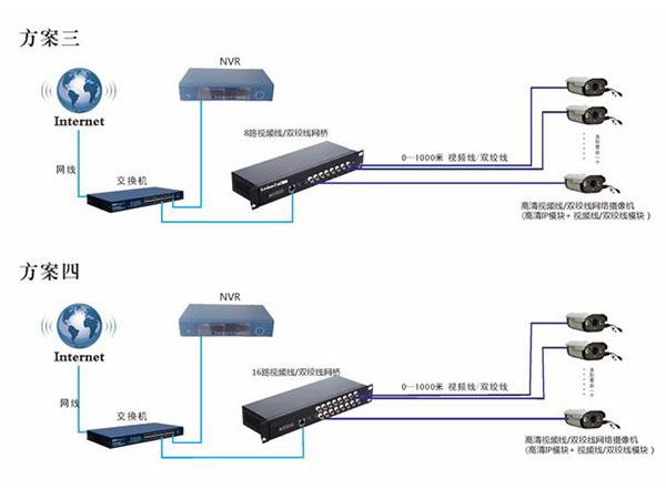 兰州工厂视频监控系统安装方案