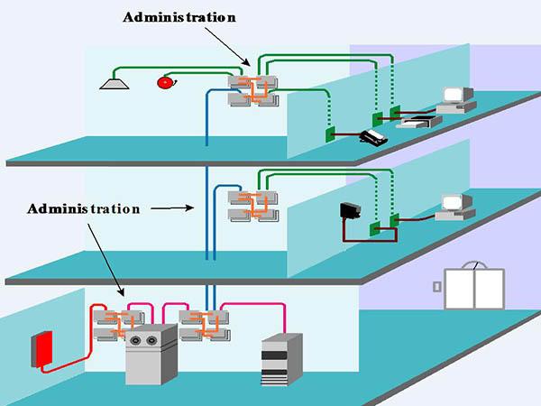 弱电工程验收步骤
