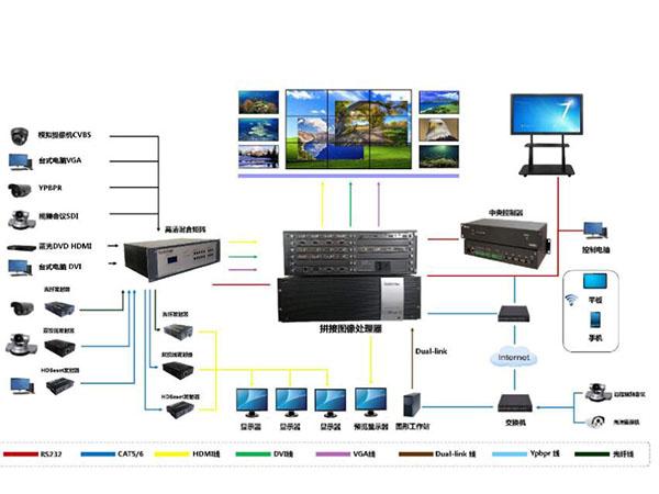 视频监控的功能特点